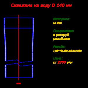 Цена на бурение водяных скважин с обсадной колонной из нПВХ труб диаметром 140 мм. Что включено в расценки. Варианты расчетов. Акционные мероприятия. Консультации экспертов.