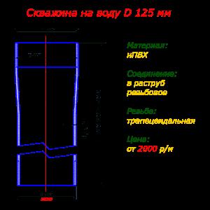Цена на бурение скважин на воду с обсадной колонной из труб нПВХ диаметром 125 мм. Что включено в стоимость. Как оплатить. Дополнительные опции. Скидки и акции.