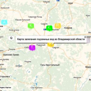 Обеспеченность Владимирской области подземными водами и водопотребление из подземных источников