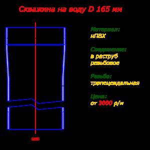 Бурение скважин на воду с нПВХ трубой 165 мм - расценки за погонный метр. Состав цены. Акции и скидки. Условия расчетов. Онлайн консультант.